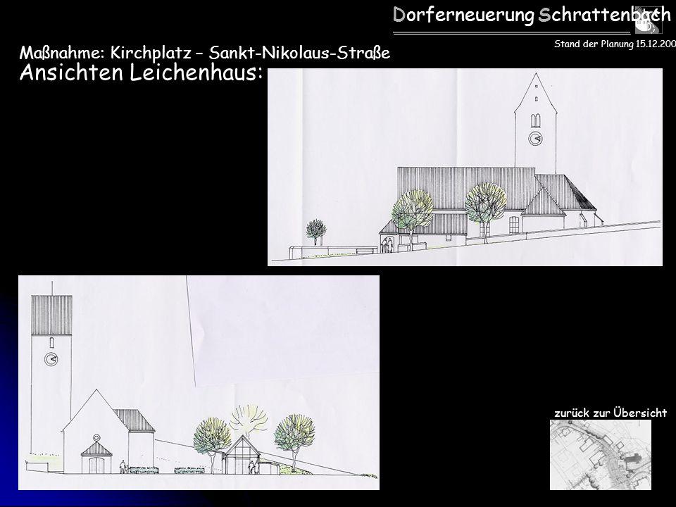 Dorferneuerung Schrattenbach Perspektive: zurück zur Übersicht Stand der Planung 15.12.2005 Visualisierung Maßnahme: Kirchplatz – Sankt-Nikolaus-Straße
