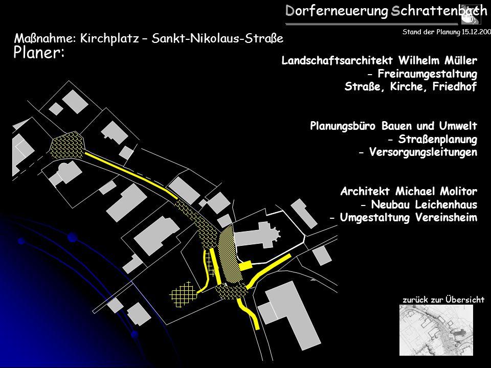 Dorferneuerung Schrattenbach Planer: zurück zur Übersicht Stand der Planung 15.12.2005 Landschaftsarchitekt Wilhelm Müller - Freiraumgestaltung Straße