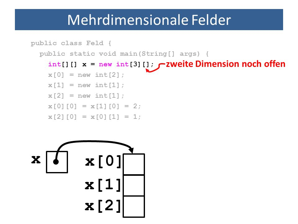 Mehrdimensionale Felder public class Feld { public static void main(String[] args) { int[][] x = new int[3][]; x[0] = new int[2]; x[1] = new int[1]; x