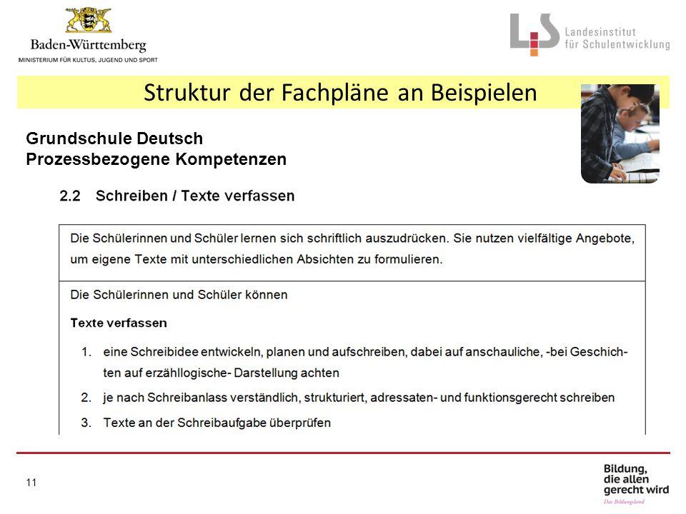 Struktur der Fachpläne an Beispielen Grundschule Deutsch Prozessbezogene Kompetenzen 11