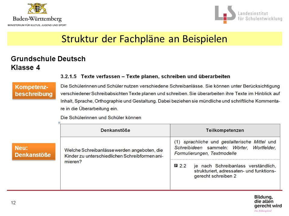 Struktur der Fachpläne an Beispielen Grundschule Deutsch Klasse 4 Kompetenz- beschreibung Neu: Denkanstöße 12
