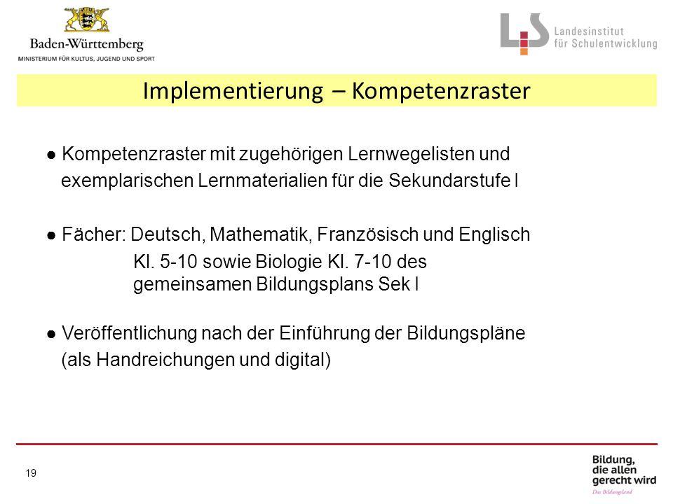 Implementierung – Kompetenzraster ● Kompetenzraster mit zugehörigen Lernwegelisten und exemplarischen Lernmaterialien für die Sekundarstufe I ● Fächer
