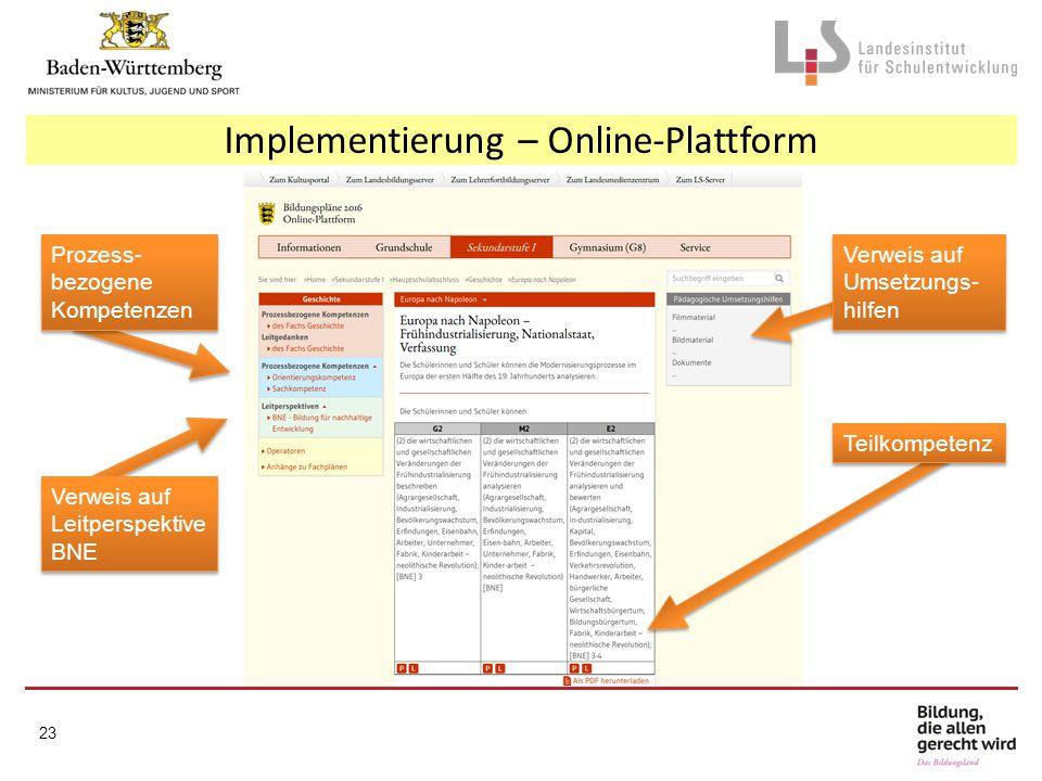 Implementierung – Online-Plattform Teilkompetenz Verweis auf Leitperspektive BNE Verweis auf Leitperspektive BNE Prozess- bezogene Kompetenzen Verweis