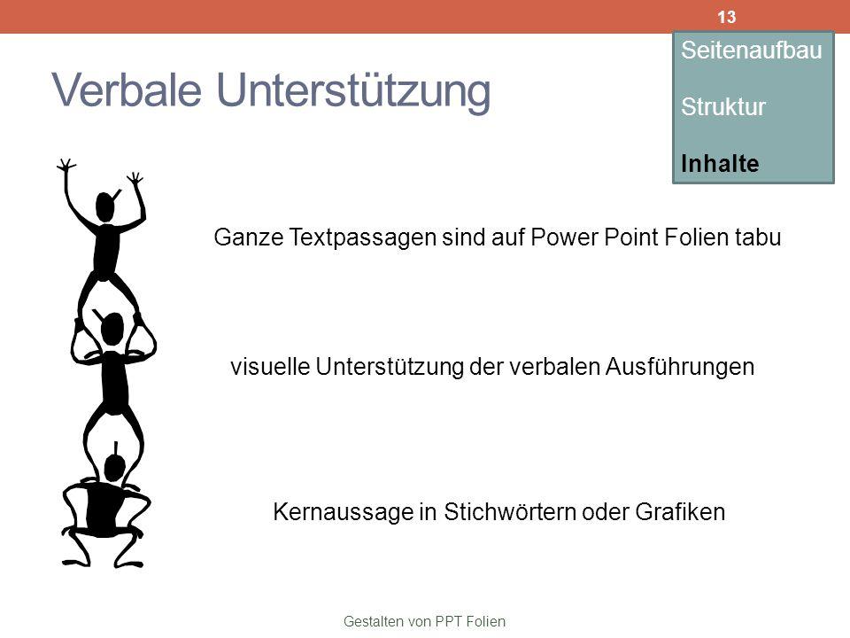 Verbale Unterstützung Gestalten von PPT Folien 13 Seitenaufbau Struktur Inhalte Ganze Textpassagen sind auf Power Point Folien tabu visuelle Unterstützung der verbalen Ausführungen Kernaussage in Stichwörtern oder Grafiken