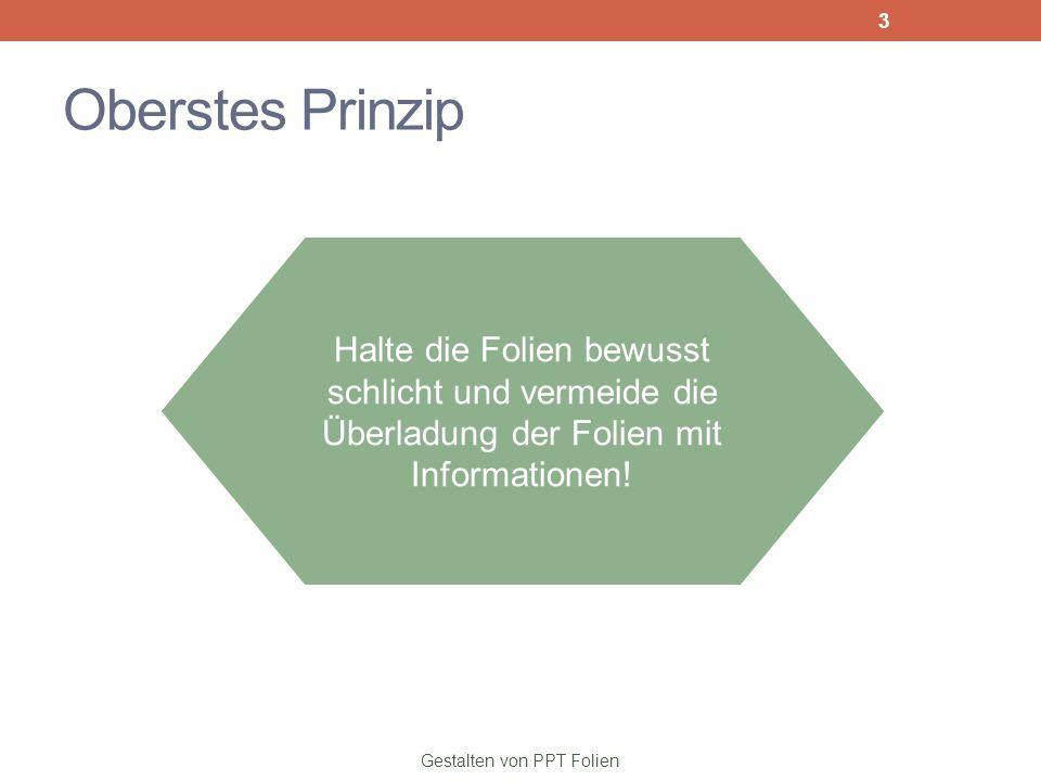 Entstehungsprozess SeitenaufbauStrukturInhalte Gestalten von PPT Folien 4