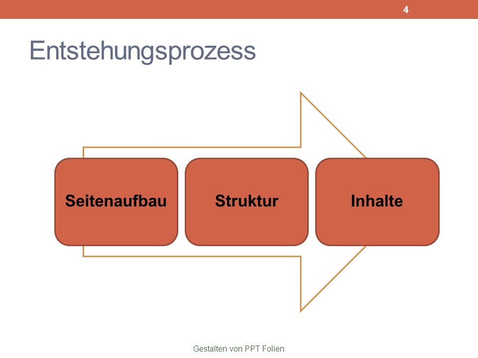 Smart Art Grafiken Gestalten von PPT Folien 15 Seitenaufbau Struktur Inhalte Liste Prozess Zyklus Hierarchie Beziehung Pyramide