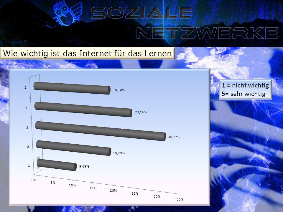 Wie wichtig ist das Internet für das Lernen 1 = nicht wichtig 5= sehr wichtig