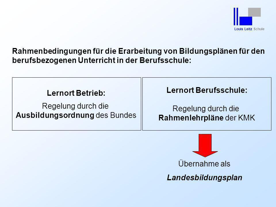 Louis Leitz Schule Rahmenbedingungen für die Erarbeitung von Bildungsplänen für den berufsbezogenen Unterricht in der Berufsschule: Lernort Betrieb: R