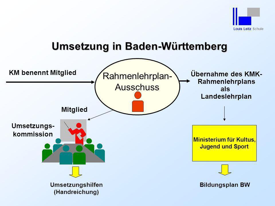 Umsetzung in Baden-Württemberg Umsetzung in Baden-Württemberg Rahmenlehrplan- Ausschuss KM benennt Mitglied Übernahme des KMK- Rahmenlehrplans als Lan
