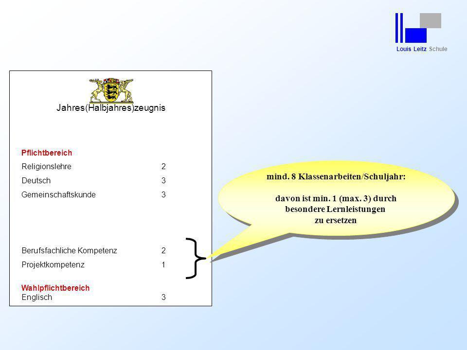 Louis Leitz Schule Jahres(Halbjahres)zeugnis Pflichtbereich Religionslehre2 Deutsch3 Gemeinschaftskunde3 Berufsfachliche Kompetenz2 Projektkompetenz1