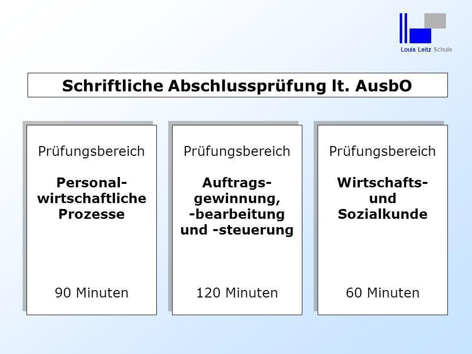 Louis Leitz Schule Prüfungsbereich Personal- wirtschaftliche Prozesse 90 Minuten Prüfungsbereich Personal- wirtschaftliche Prozesse 90 Minuten Prüfung