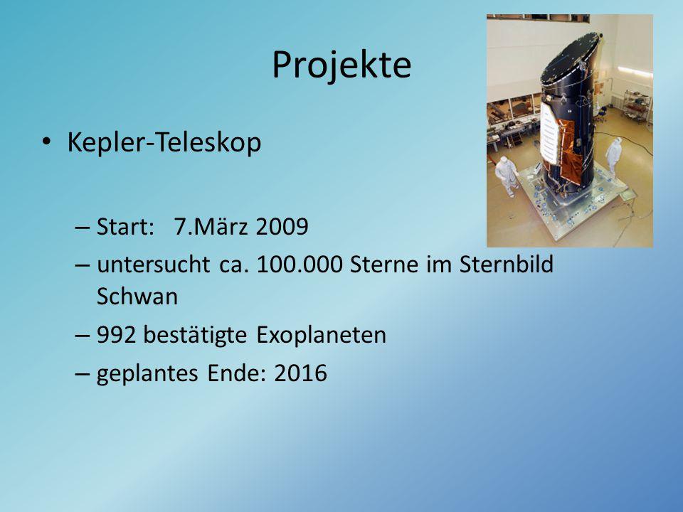 Projekte Kepler-Teleskop – Start: 7.März 2009 – untersucht ca. 100.000 Sterne im Sternbild Schwan – 992 bestätigte Exoplaneten – geplantes Ende: 2016
