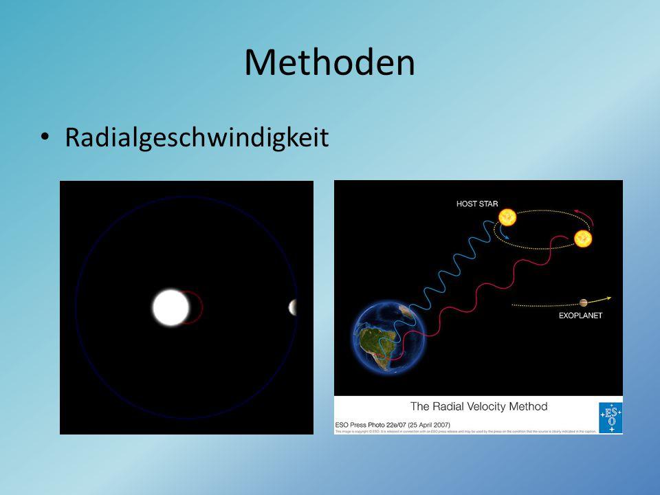 Methoden Radialgeschwindigkeit