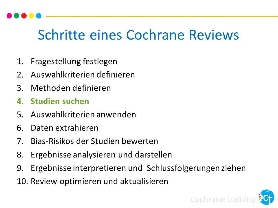 cochrane training Übersicht Planung der Suche Entwickeln einer Suchstrategie Durchführung und Dokumentation der Suche Siehe Kapitel 6 im Handbuch
