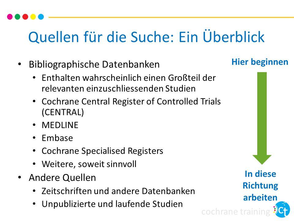 cochrane training Alles zusammen… Siehe Abbildung 6.4.a im Handbuch AND Fahrrad- fahrerInnen OR RCTs OR Helme OR