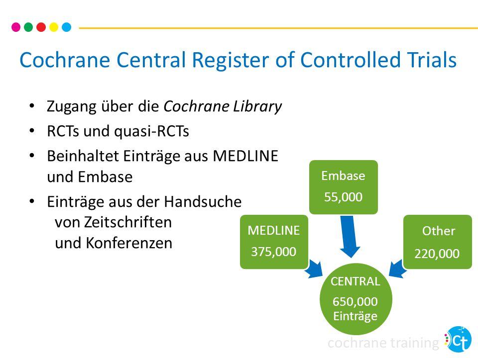 cochrane training Cochrane Central Register of Controlled Trials Zugang über die Cochrane Library RCTs und quasi-RCTs Beinhaltet Einträge aus MEDLINE