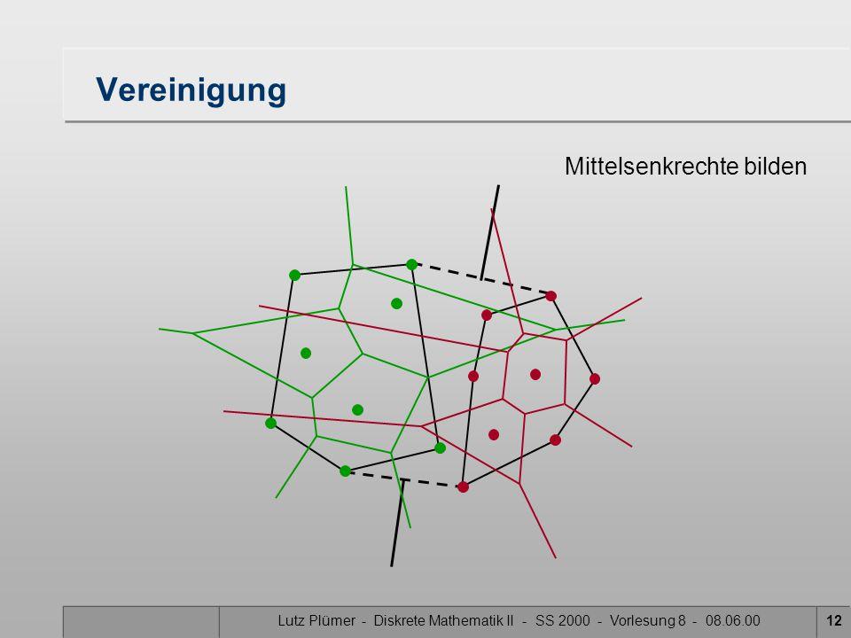 Lutz Plümer - Diskrete Mathematik II - SS 2000 - Vorlesung 8 - 08.06.0011 Eine Tangente T an die Punktmenge P geht durch zwei Punkte von P teilt die E