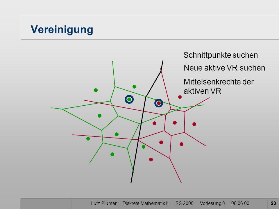 Lutz Plümer - Diskrete Mathematik II - SS 2000 - Vorlesung 8 - 08.06.0019 Vereinigung Schnittpunkte suchen Neue aktive VR suchen