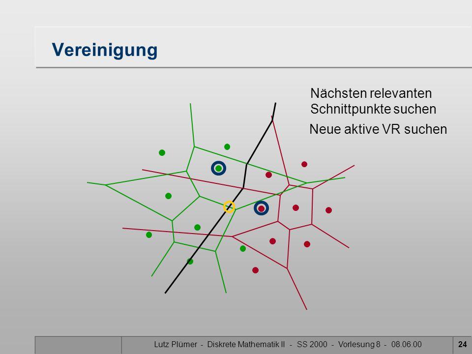 Lutz Plümer - Diskrete Mathematik II - SS 2000 - Vorlesung 8 - 08.06.0023 Vereinigung Schnittpunkte suchen Neue aktive VR suchen Mittelsenkrechte der