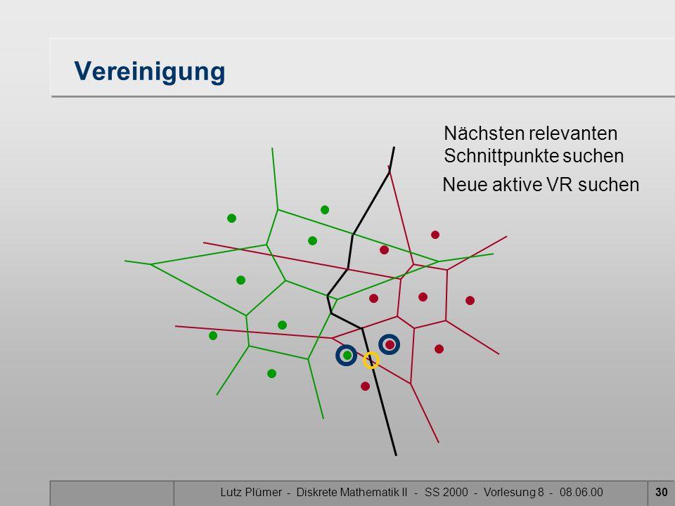 Lutz Plümer - Diskrete Mathematik II - SS 2000 - Vorlesung 8 - 08.06.0029 Vereinigung Nächsten relevanten Schnittpunkte suchen Neue aktive VR suchen M
