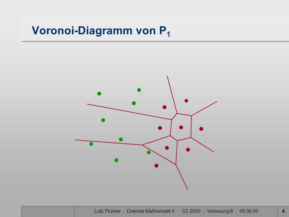 Lutz Plümer - Diskrete Mathematik II - SS 2000 - Vorlesung 8 - 08.06.0024 Vereinigung Nächsten relevanten Schnittpunkte suchen Neue aktive VR suchen