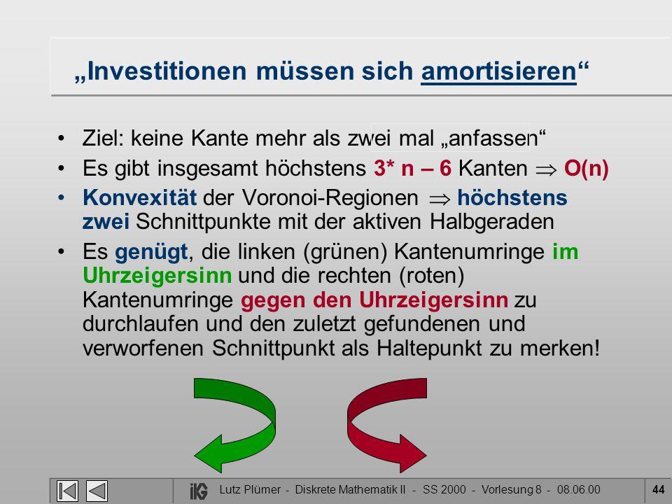 Lutz Plümer - Diskrete Mathematik II - SS 2000 - Vorlesung 8 - 08.06.0043 O(n) * O(n) = O(n 2 ) ? Voronoi- Regionen sind konvex Kantenzug ist monoton