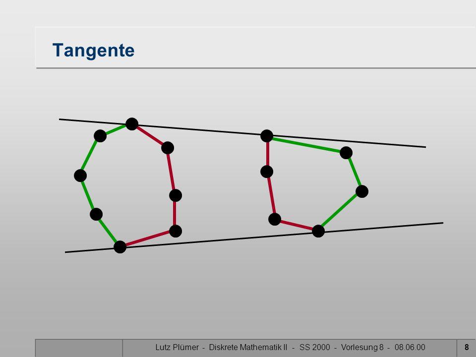 Lutz Plümer - Diskrete Mathematik II - SS 2000 - Vorlesung 8 - 08.06.0038 Datenstruktur für Voronoi-Diagramm Doppelt verkettete Kantenliste Durchlaufen des Kantenumrings in linearer Zeit Direkter Zugriff auf die benachbarten Maschen