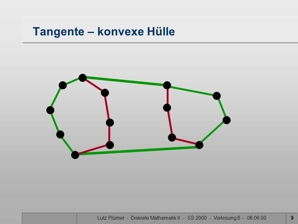 Lutz Plümer - Diskrete Mathematik II - SS 2000 - Vorlesung 8 - 08.06.009 Tangente – konvexe Hülle