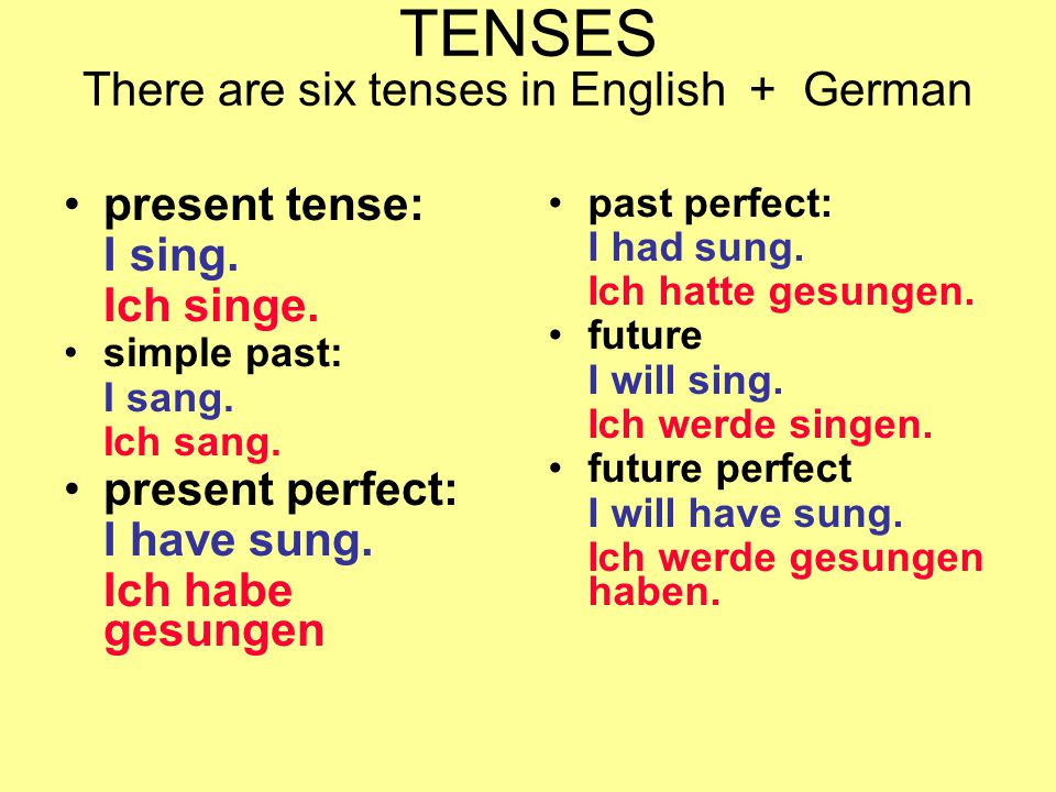 TENSES There are six tenses in English + German present tense: I sing.