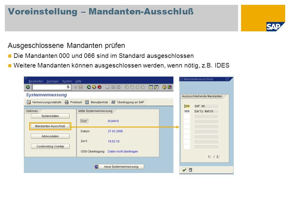 Voreinstellung – Adressdaten Eingabe von Name und Adresse des Absenders Name und Adresse des Empfängers Faxnummer