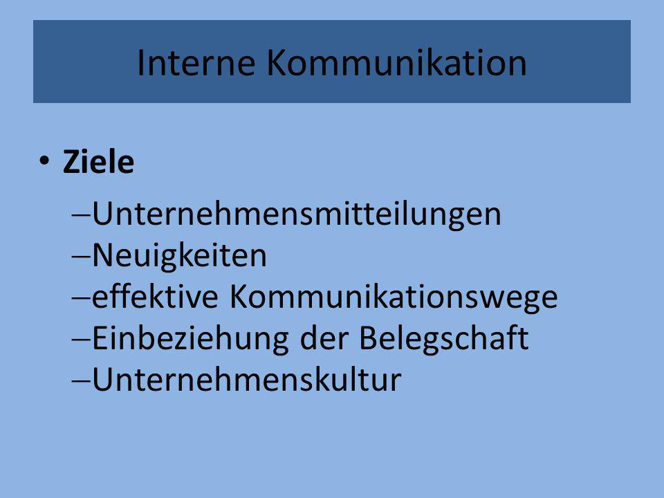 Ziele Interne Kommunikation  Unternehmensmitteilungen  Neuigkeiten  effektive Kommunikationswege  Einbeziehung der Belegschaft  Unternehmenskultu