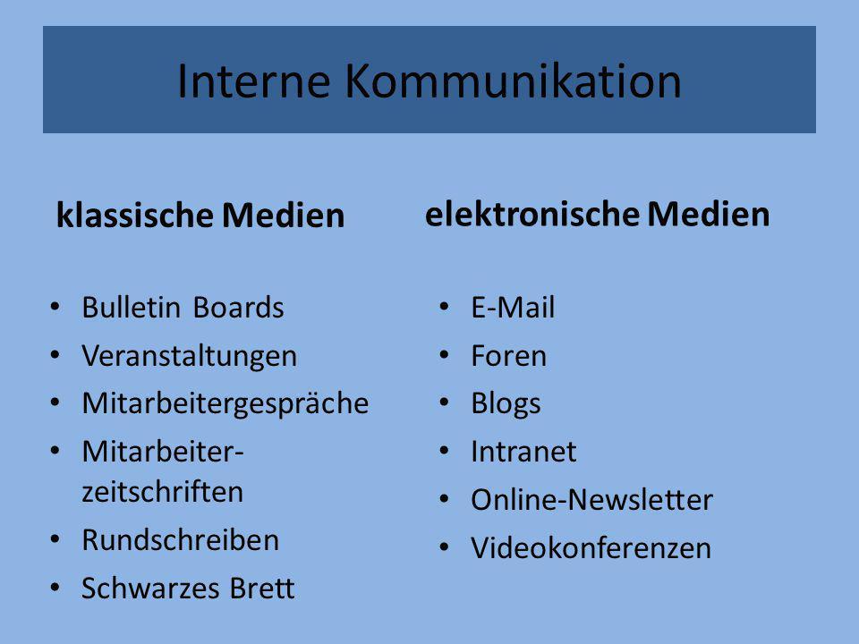 klassische Medien Bulletin Boards Veranstaltungen Mitarbeitergespräche Mitarbeiter- zeitschriften Rundschreiben Schwarzes Brett elektronische Medien E