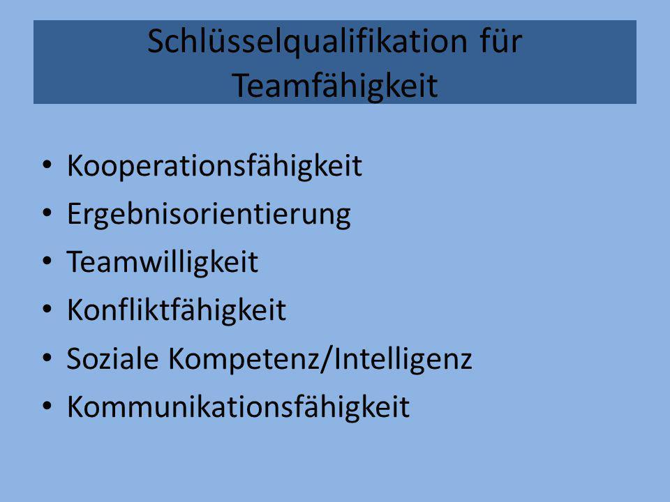 Schlüsselqualifikation für Teamfähigkeit Kooperationsfähigkeit Ergebnisorientierung Teamwilligkeit Konfliktfähigkeit Soziale Kompetenz/Intelligenz Kom