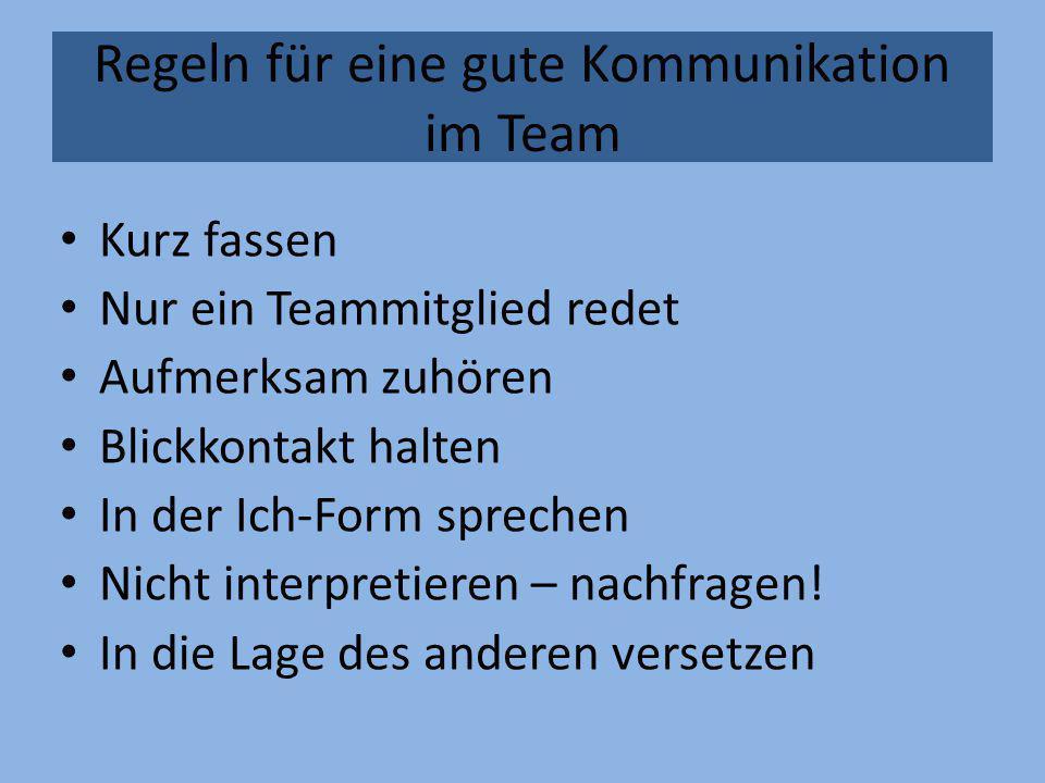 Regeln für eine gute Kommunikation im Team Kurz fassen Nur ein Teammitglied redet Aufmerksam zuhören Blickkontakt halten In der Ich-Form sprechen Nich