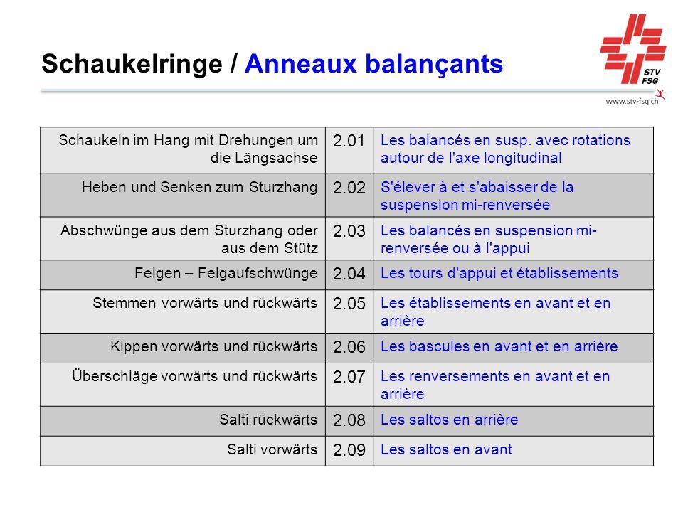 Schaukeln im Hang mit Drehungen um die Längsachse 2.01 Les balancés en susp. avec rotations autour de l'axe longitudinal Heben und Senken zum Sturzhan
