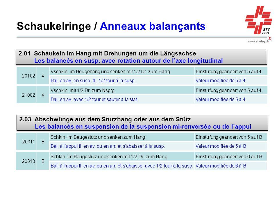 201024 Vschkln. im Beugehang und senken mit 1/2 Dr. zum HangEinstufung geändert von 5 auf 4 Bal. en av. en susp. fl., 1/2 tour à la susp.Valeur modifi