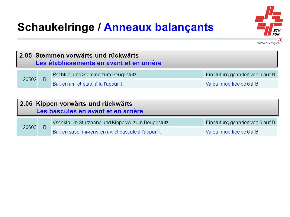 Schaukelringe / Anneaux balançants 20502B Rschkln. und Stemme zum BeugestützEinstufung geändert von 6 auf B Bal. en arr. et étab. à la l'appui fl.Vale