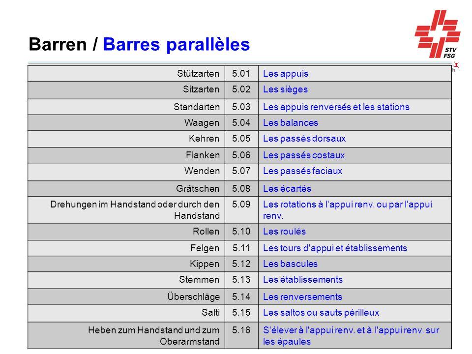 Barren / Barres parallèles Stützarten5.01Les appuis Sitzarten5.02Les sièges Standarten5.03Les appuis renversés et les stations Waagen5.04Les balances