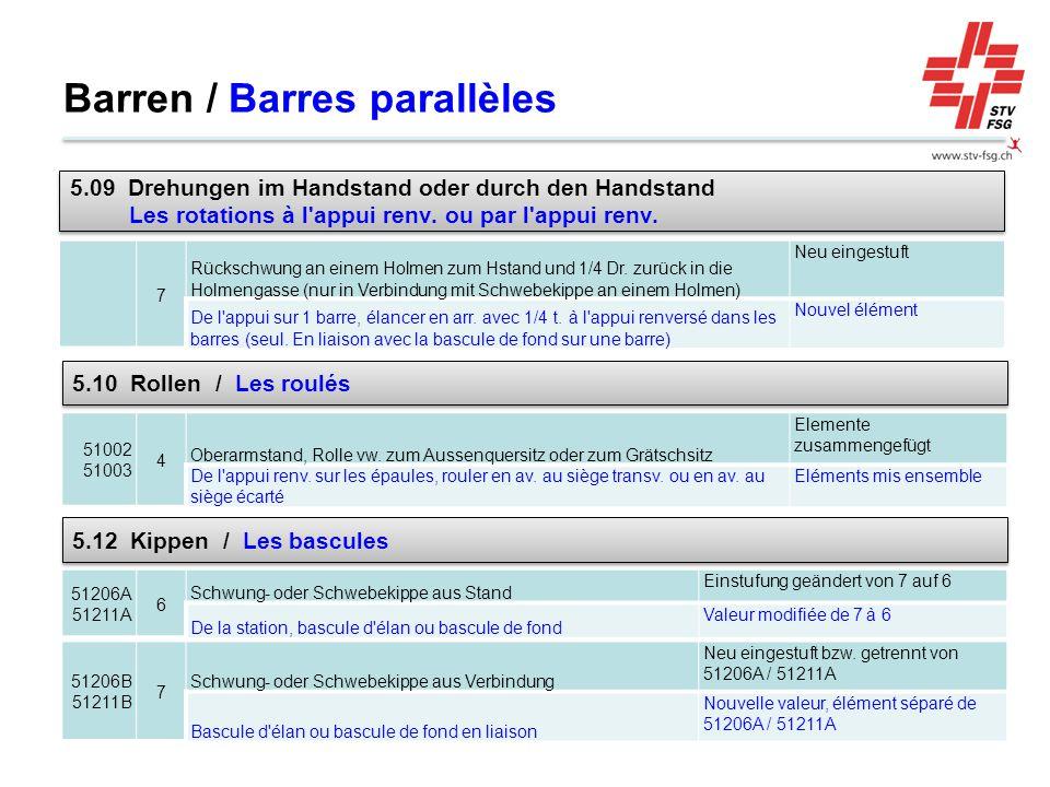 Barren / Barres parallèles 7 Rückschwung an einem Holmen zum Hstand und 1/4 Dr. zurück in die Holmengasse (nur in Verbindung mit Schwebekippe an einem