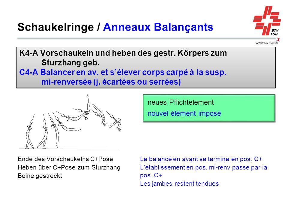 Schaukelringe / Anneaux Balançants Le balancé en avant se termine en pos. C+ L'établissement en pos. mi-renv passe par la pos. C+ Les jambes restent t