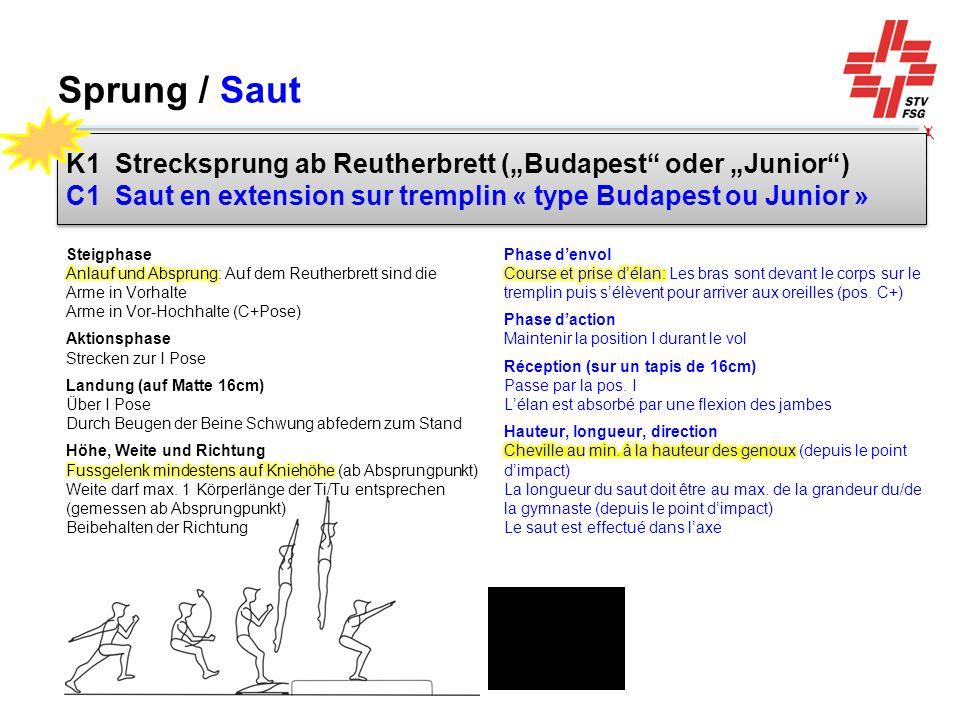 Sprung / Saut