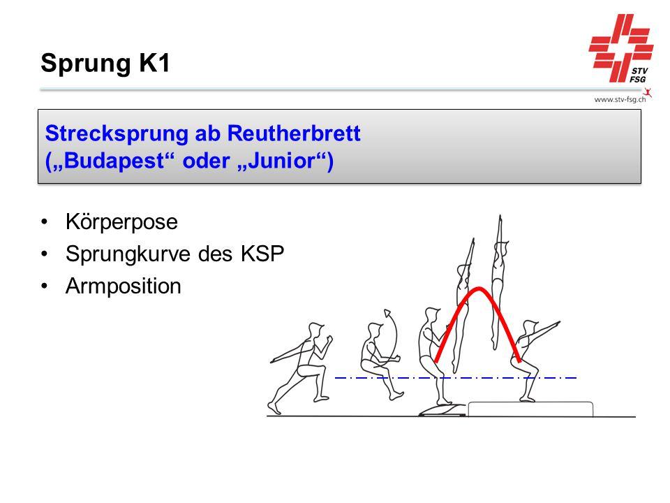 "Sprung K1 Körperpose Sprungkurve des KSP Armposition Strecksprung ab Reutherbrett (""Budapest"" oder ""Junior"")"