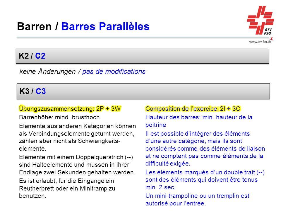 Barren / Barres Parallèles keine Änderungen / pas de modifications