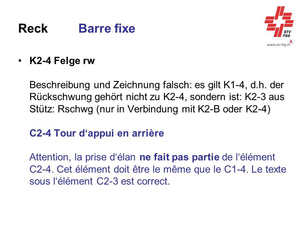 ReckBarre fixe K2-4 Felge rw Beschreibung und Zeichnung falsch: es gilt K1-4, d.h. der Rückschwung gehört nicht zu K2-4, sondern ist: K2-3 aus Stütz: