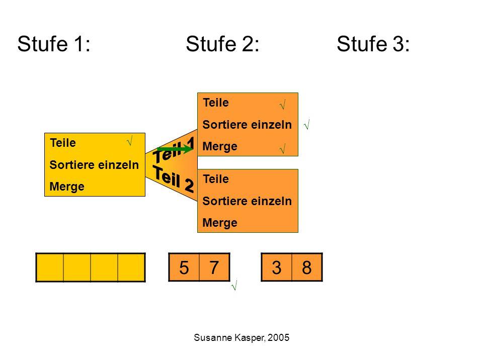 Susanne Kasper, 2005 Stufe 1: Stufe 2: Stufe 3: Teile Sortiere einzeln Merge 5738 √ √ √ Teile Sortiere einzeln Merge Teile Sortiere einzeln Merge √ √ √