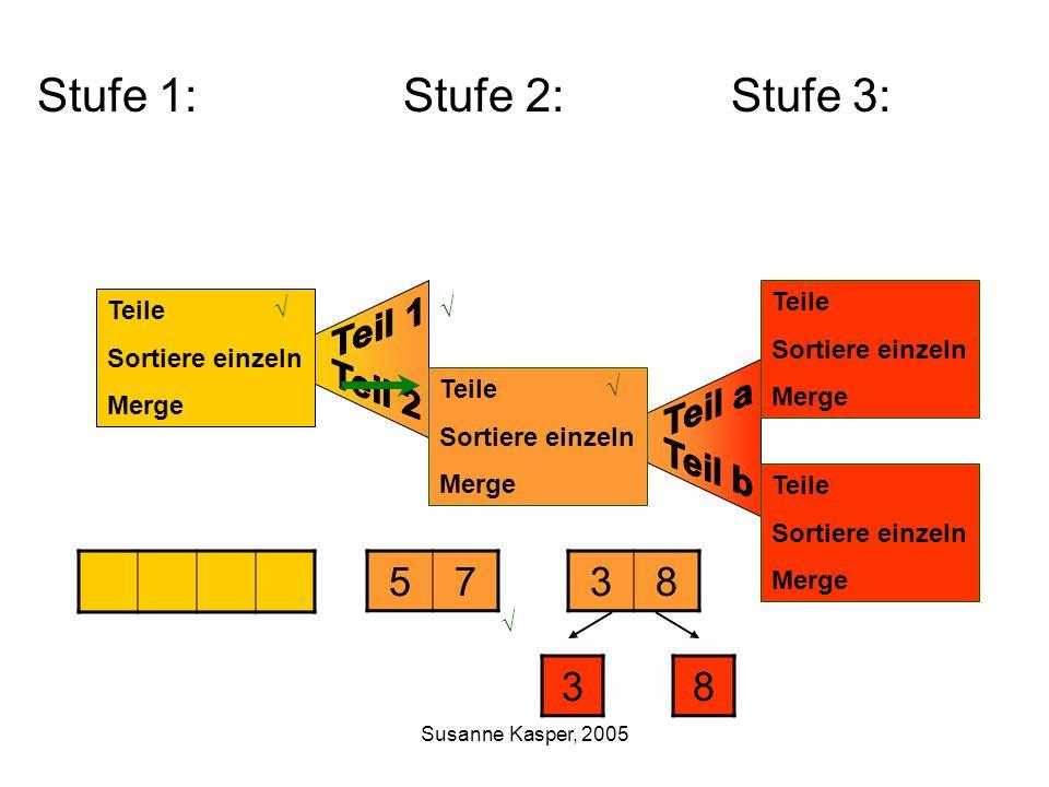Susanne Kasper, 2005 Stufe 1: Stufe 2: Stufe 3: Teile Sortiere einzeln Merge 5738 Teile Sortiere einzeln Merge √√ √ 38 Teile Sortiere einzeln Merge Te