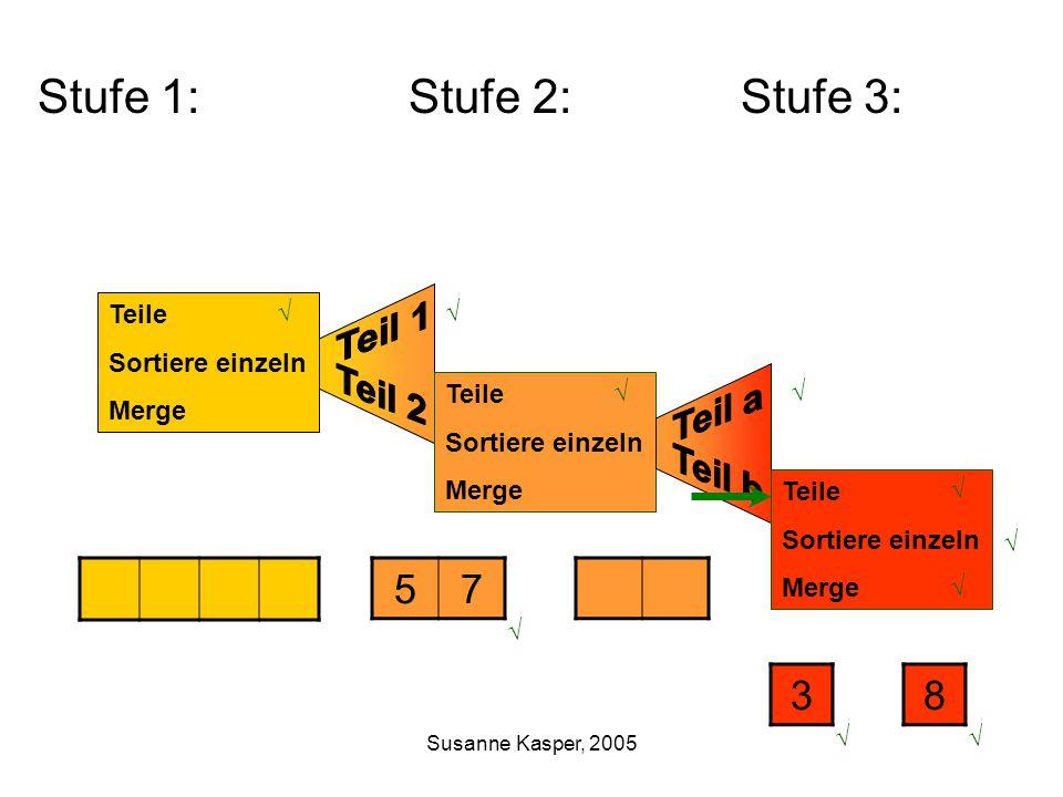 Susanne Kasper, 2005 Teile Sortiere einzeln Merge Stufe 1: Stufe 2: Stufe 3: Teile Sortiere einzeln Merge 57 Teile Sortiere einzeln Merge 38 √ √ √ √ √