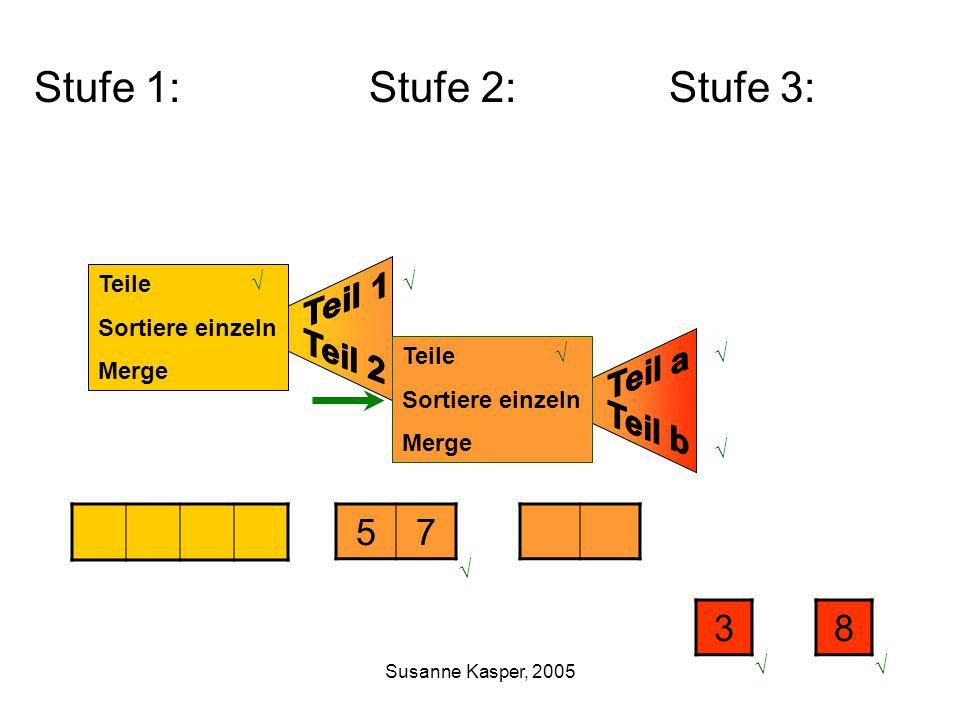 Susanne Kasper, 2005 Stufe 1: Stufe 2: Stufe 3: Teile Sortiere einzeln Merge 57 Teile Sortiere einzeln Merge 38 √ √ √ √ √ √ √ √