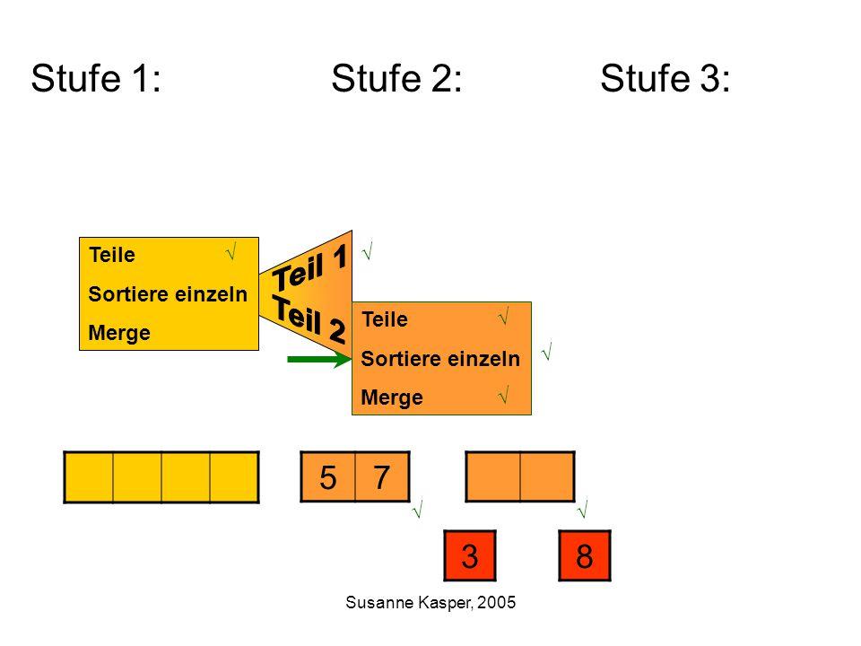 Susanne Kasper, 2005 Stufe 1: Stufe 2: Stufe 3: Teile Sortiere einzeln Merge 57 Teile Sortiere einzeln Merge 38 √ √ √ √ √ √ √