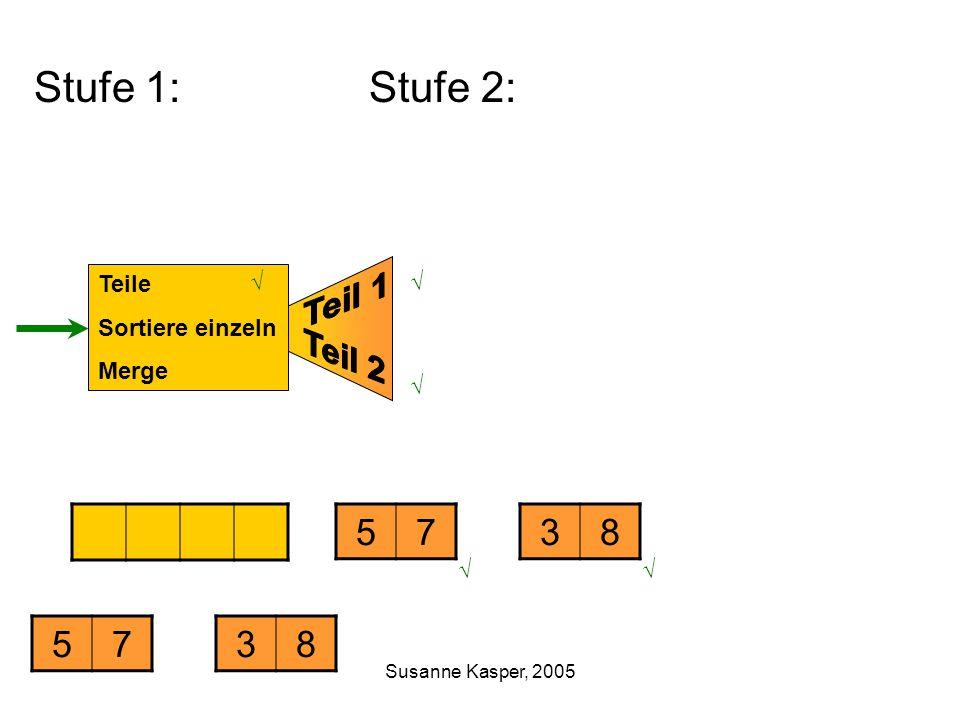 Susanne Kasper, 2005 Stufe 1: Stufe 2: Teile Sortiere einzeln Merge √ √ √ 5738 5738 √√